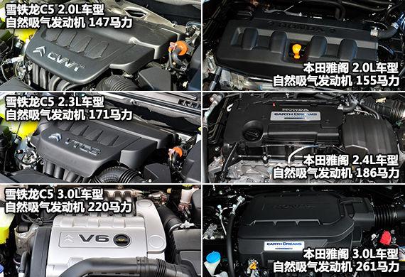 雪铁龙C5/本田雅阁发动机