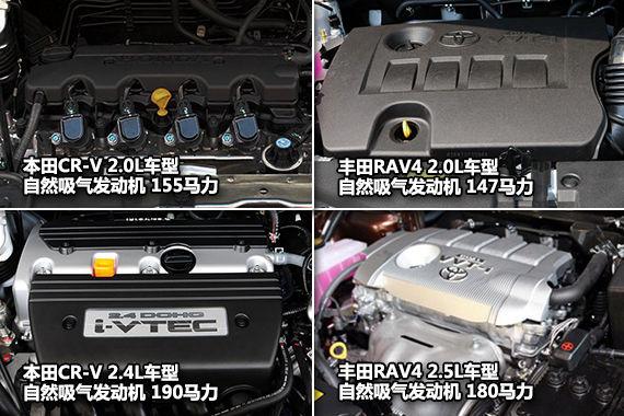 CR-V/RAV4发动机对比