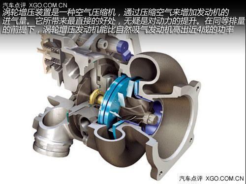 涡轮增压保养_涡轮增压车型保养妙招最好选合成油