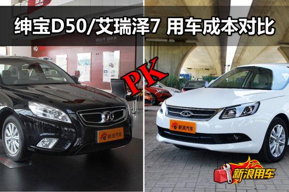 绅宝D50/艾瑞泽7 用车成本对比