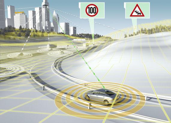 电子地平线技术利用数字地图来预测前方路况
