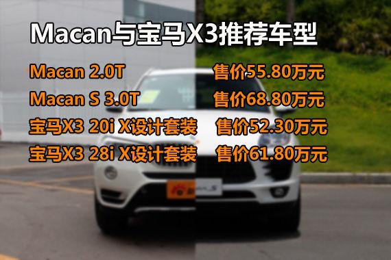 保时捷Macan与宝马X3车型推荐