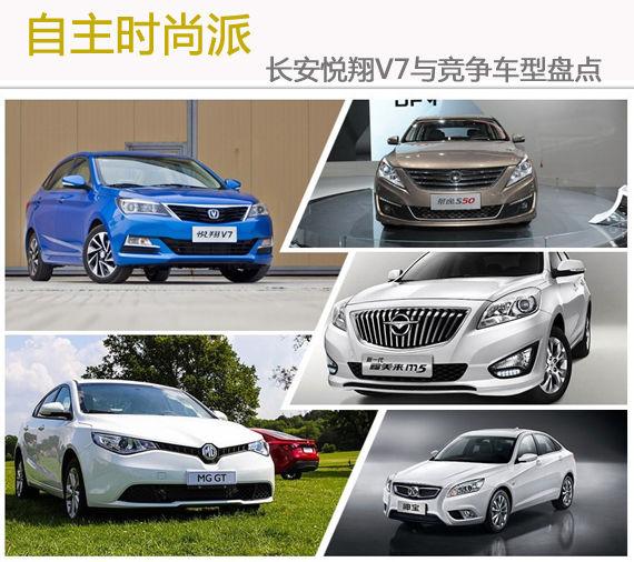 长安悦翔V7与竞争车型盘点