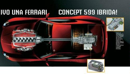 法拉利599混合动力概念车将亮相日内瓦车展
