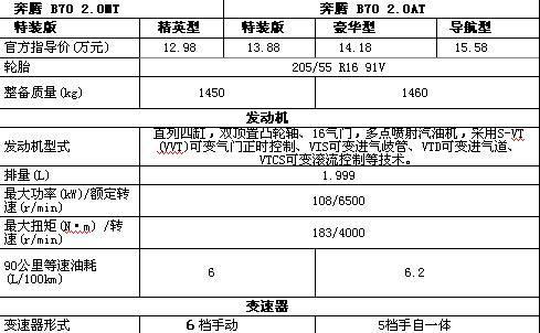 奔腾B70装备及官方指导价