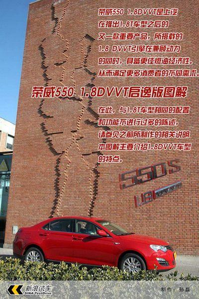图解新车第39期荣威5501.8DVVT(组图)