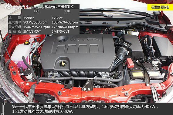 新浪汽车体验试驾第十一代丰田卡罗拉