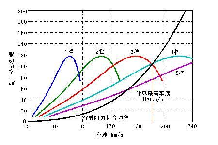 4升发动机;; 本田2.4正时图片;