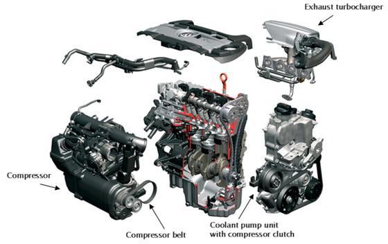 图为TSI发动机拆解图