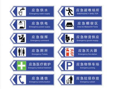 避难标志矢量图