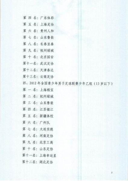 中国足协关于2012年全国青少年男子足球联赛成绩公告3