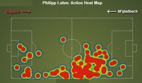 对阵门兴的比赛中,拉姆虽然名为中场,却几乎覆盖了右路的每块草皮