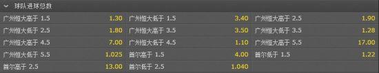 首尔进球数达到或超过2个赔率达1赔4