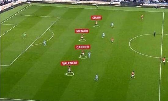 曼联在本赛季曼彻斯特德比上摆出的奇葩防线