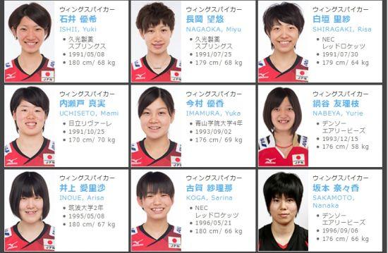 2015年日本女排国家队大名单(二)