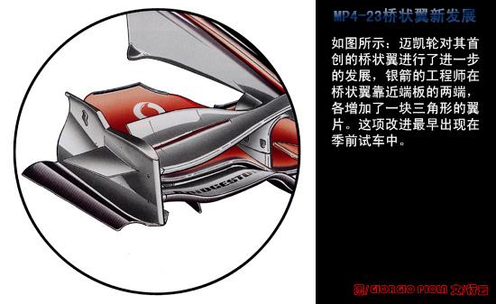 2008F1澳洲站技术:讲述迈凯轮/法拉利尾翼学问(图)