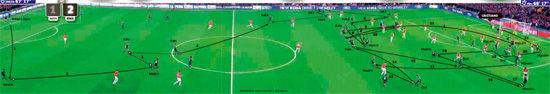 C罗完成逆转的一球,皇马总共在场上传球21次