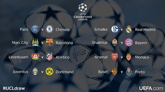 欧冠16强对阵一览