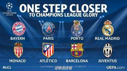 歐冠盃8強正式出爐