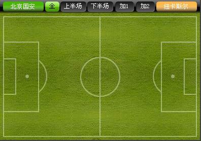 新浪足球直播室2.0公测实时射门点flash演示说明