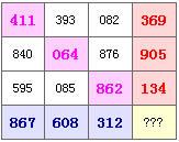 博乐彩票网体彩排列3第2008195期蝶阵定胆(图)