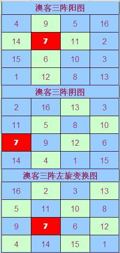 [澳客]福彩双色球第120期澳客三阵定蓝号(图)