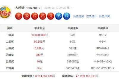大乐透2注1000万奖池12亿 桂彩民千元中1675万