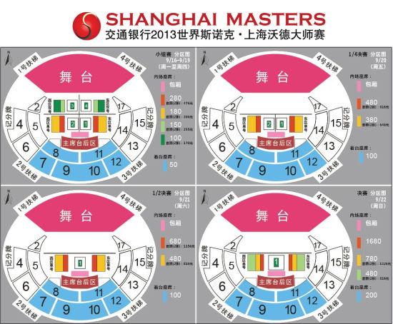 上海大师赛票价分区图