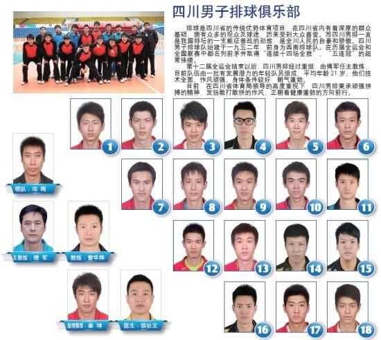 四川男子排球俱乐部