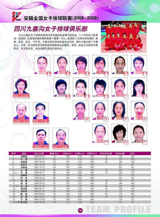 图文-08-09赛季女排联赛参赛队四川九寨沟女排
